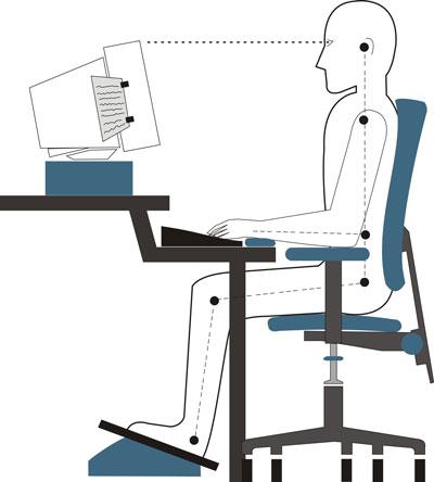ergonomia-bg
